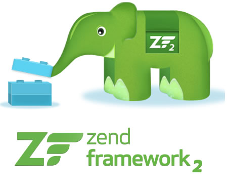 Controladores y vistas en Zend Framework 2